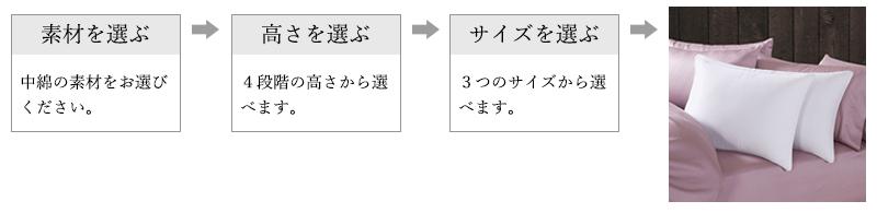 枕の選び方手順
